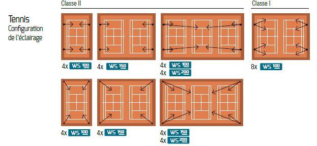 Eclairage led court de tennis for Revetement court de tennis